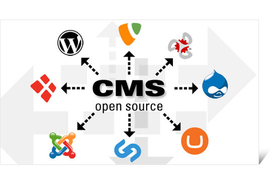 CMS - content management system open source