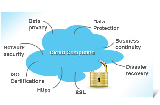 cloud_sicurezza